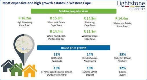 Most Expensive & High Growth Estates in the Western Cape