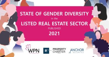State of Gender Transformation Report
